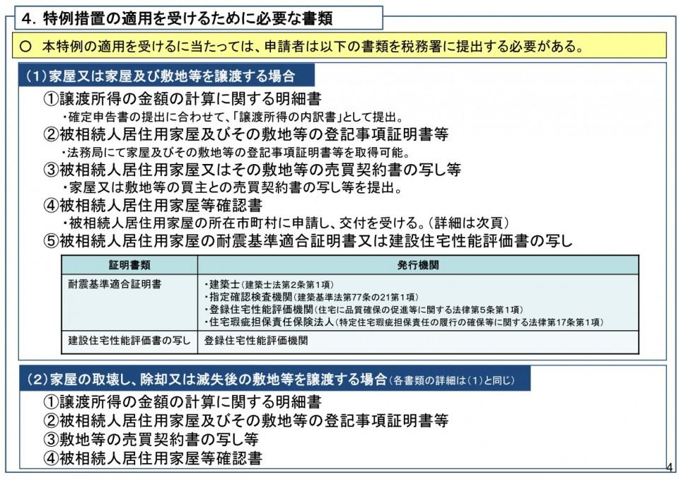 空家対策特別措置法特例措置4