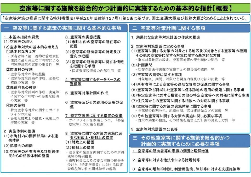 空家対策特別措置法指針