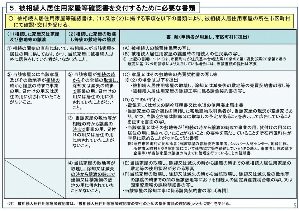 空家対策特別措置法特例措置5