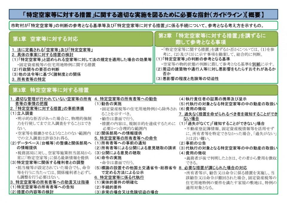空家対策特別措置法ガイドライン