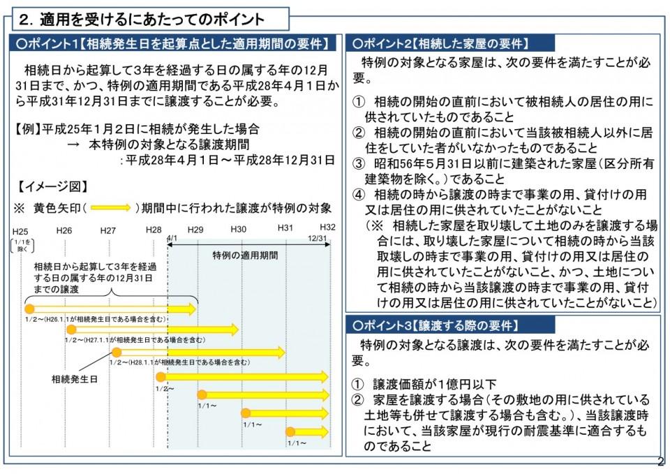 空家対策特別措置法特例措置2